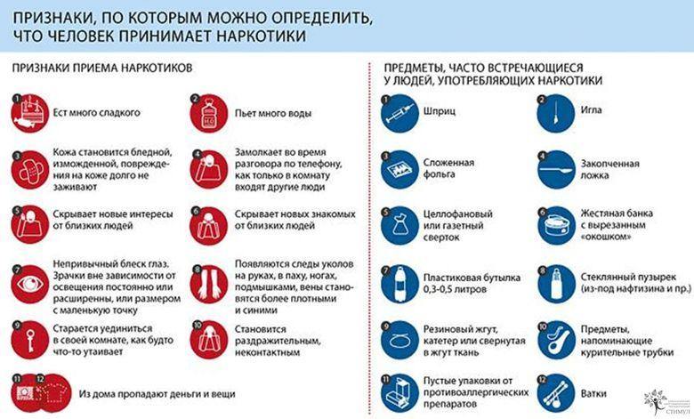 Лечении от наркомании украина как избавиться от запоя в домашних