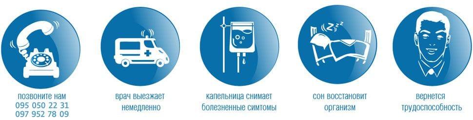 Лечение алкоголизма украина харьковская область бесплатная консультация от алкоголизма круглосуточно